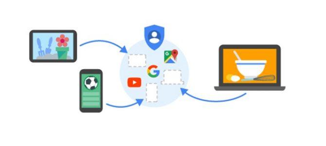 Personalizzazione degli annunci anche sui siti web e app partner di Google