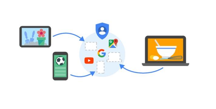 Alcune nuove funzionalità per il tuo Account Google